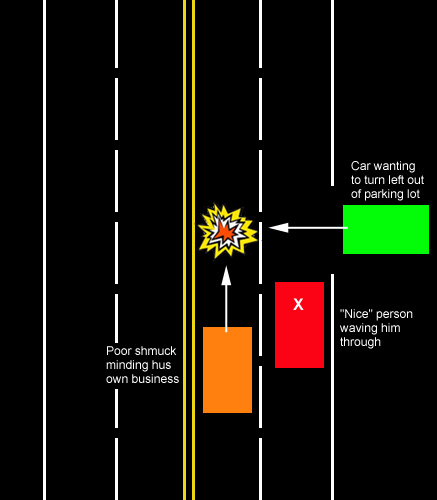 Traffic Diagram